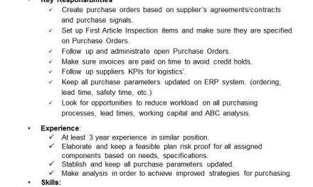 INDEX: Operational Buyer