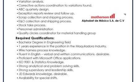 VACANTE INVENTORY ANALYST